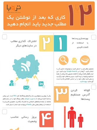 اینفوگرافی تروبا ۱۲ کاری که پس از نوشتن یک پست وبلاگی باید انجام داد