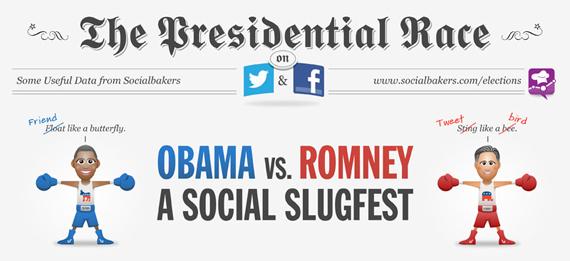 انتخابات اوباما و رامنی